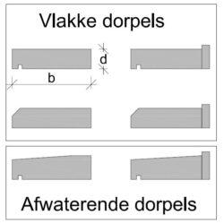 Vlakke_Dorpels